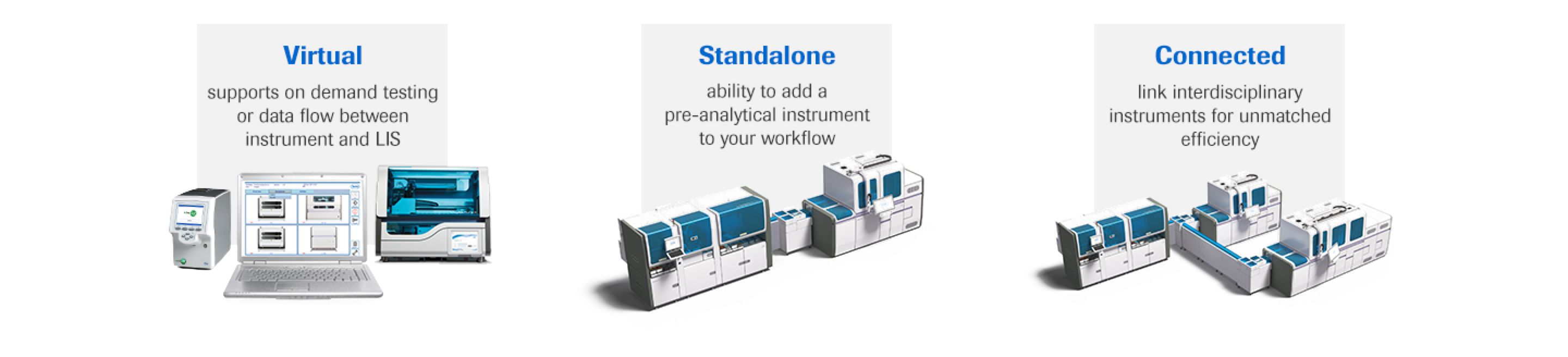 RMD_Systems_Optimised for Your Lab