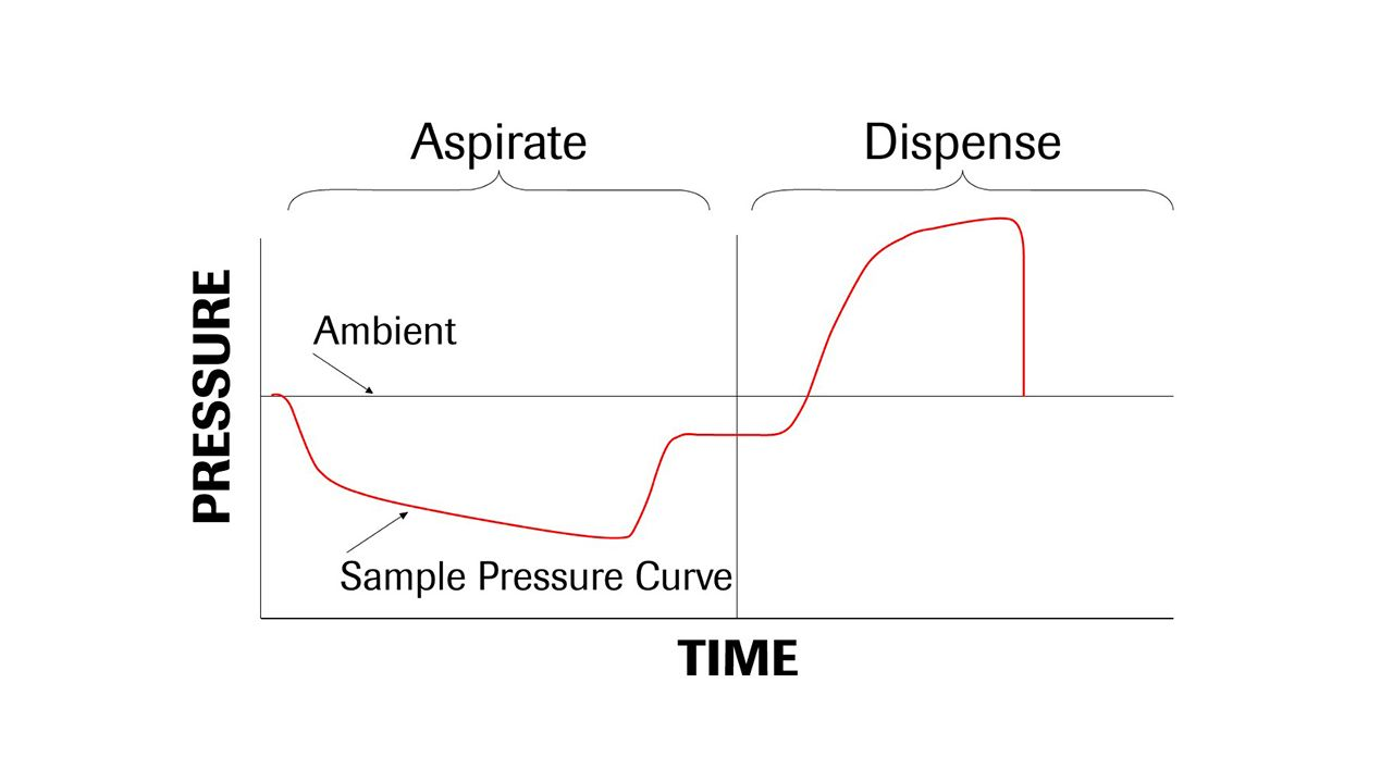 pressure_time_smaller