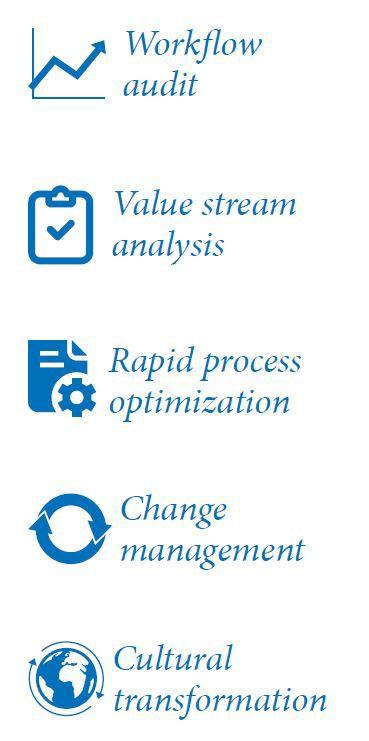Optimizing Operations