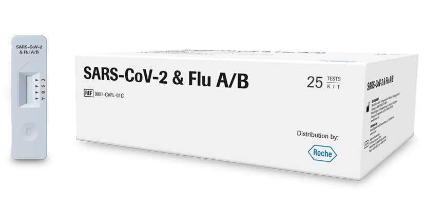 SARS-CoV-2 & Flu A/B
