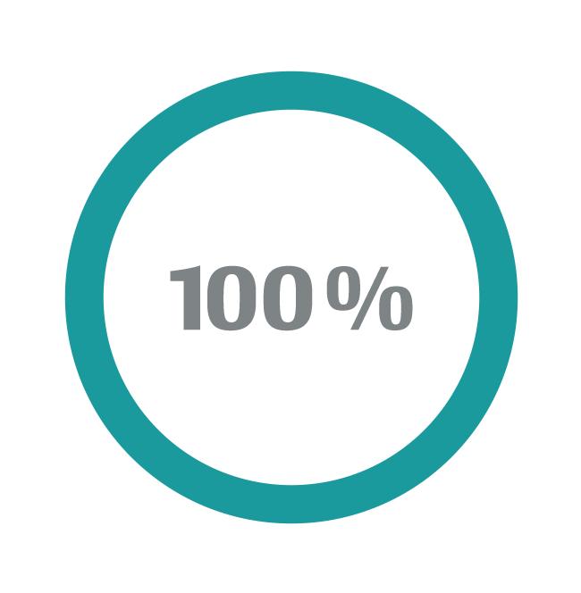 Asymptomatic Positive 100