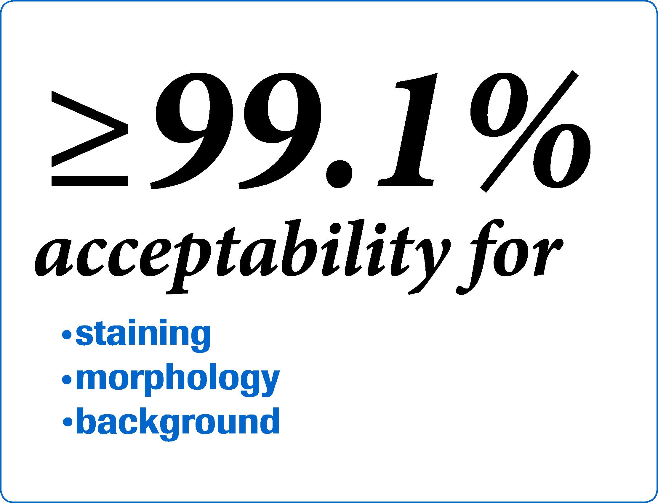 CINtec Histology 99.1% acceptability