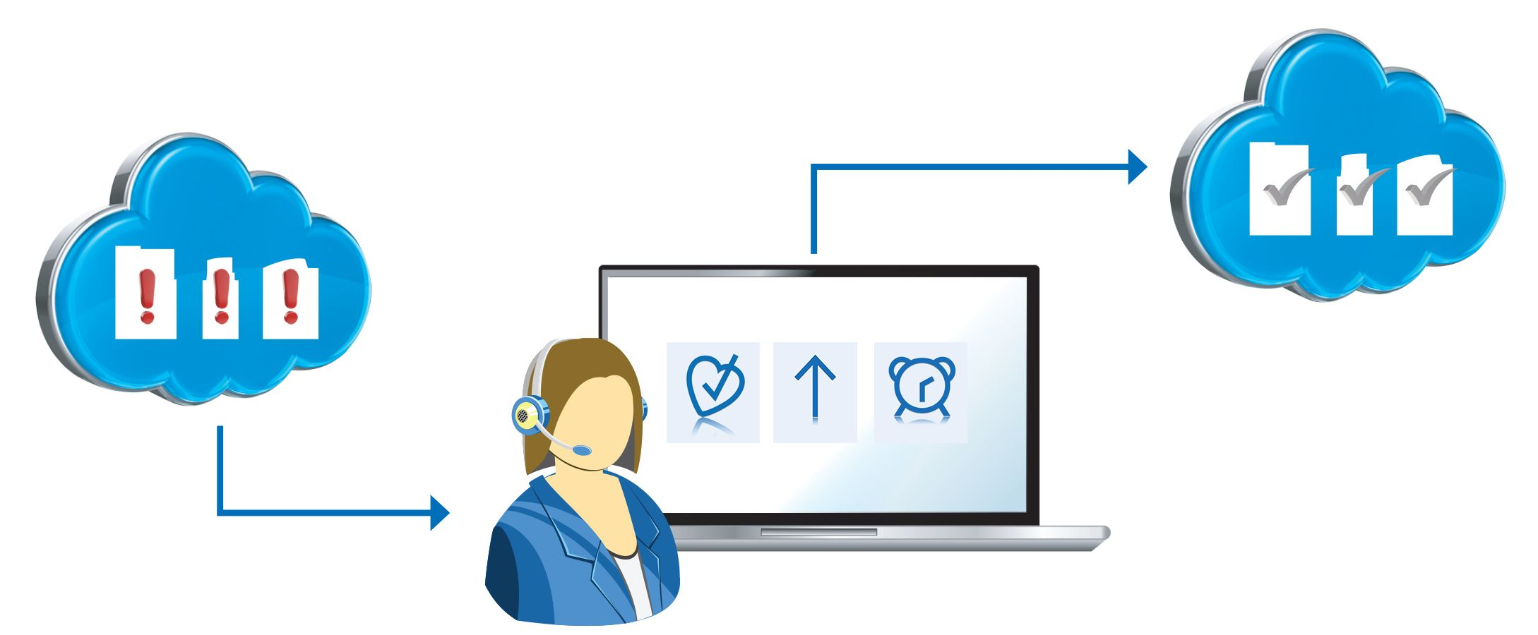 VENTANA CareGiver Remote Support - process