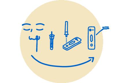 illustration - test process