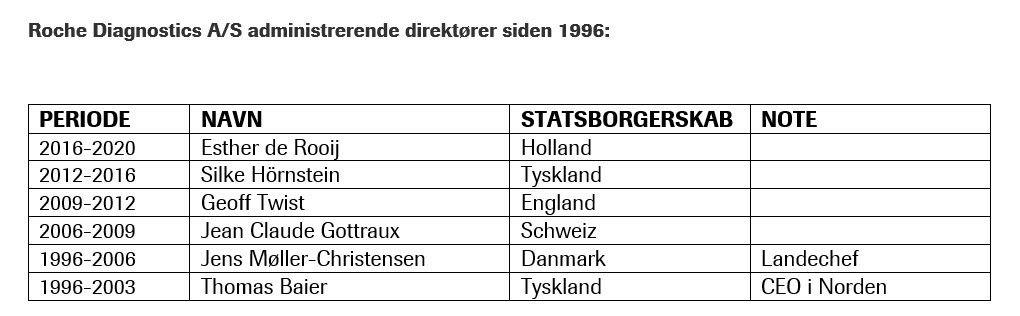 GMs history