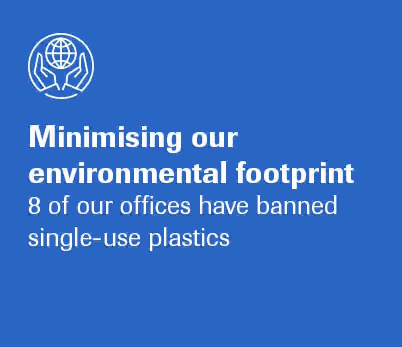 Minimising our environment footprint