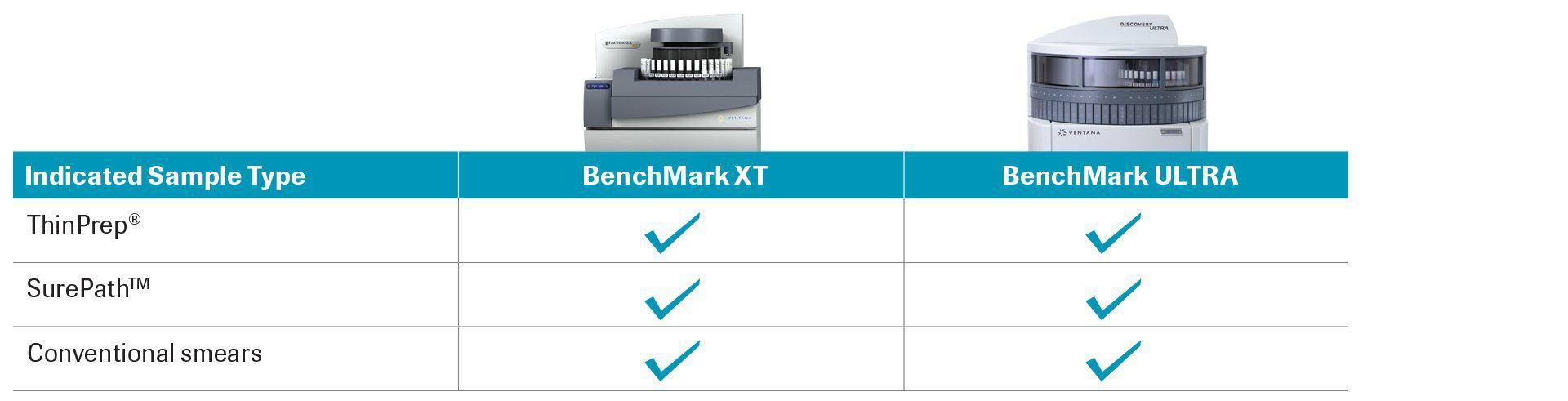 BenchMark_Lineup_chart