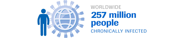 HBV Worldwide Statistic